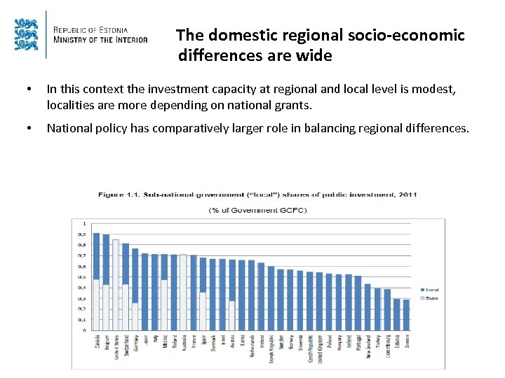 The domestic regional socio-economic differences are wide • In this context the investment