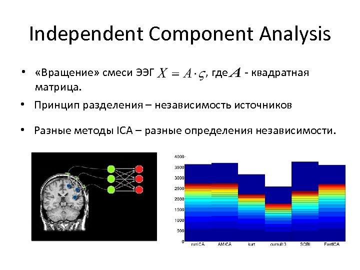 Independent Component Analysis • «Вращение» смеси ЭЭГ , где - квадратная матрица. • Принцип