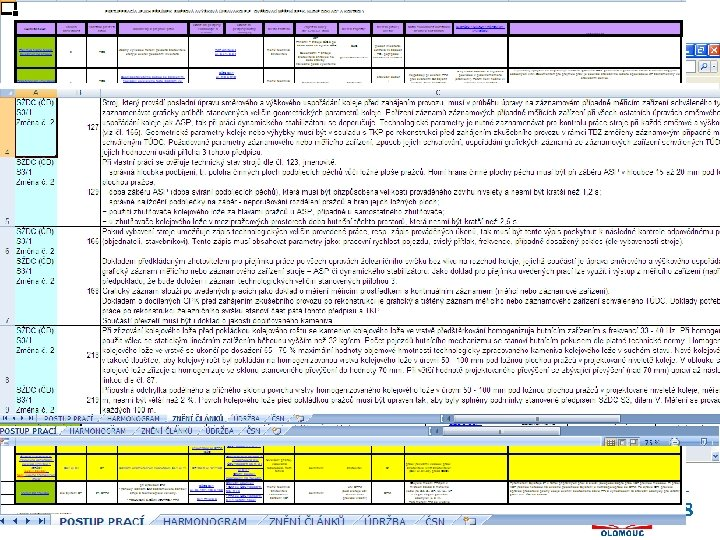 Předpisy Předpis SŽDC SR 2/1 (S) - Postup prací a jejich přejímek při směrové