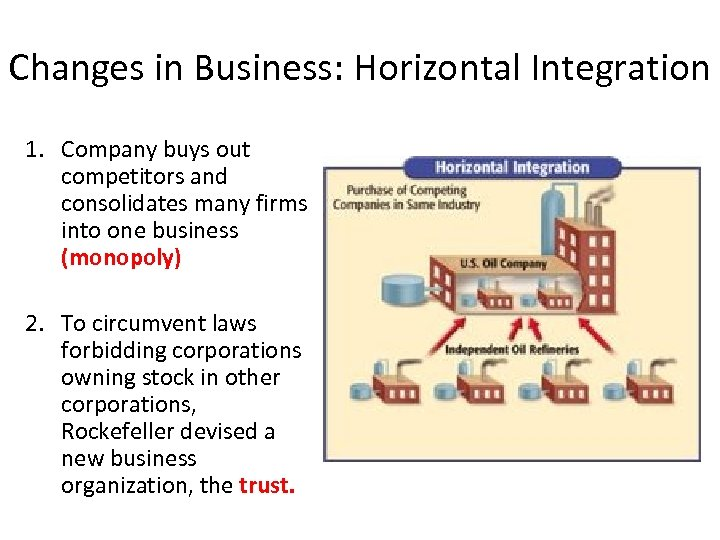 Changes in Business: Horizontal Integration 1. Company buys out competitors and consolidates many firms