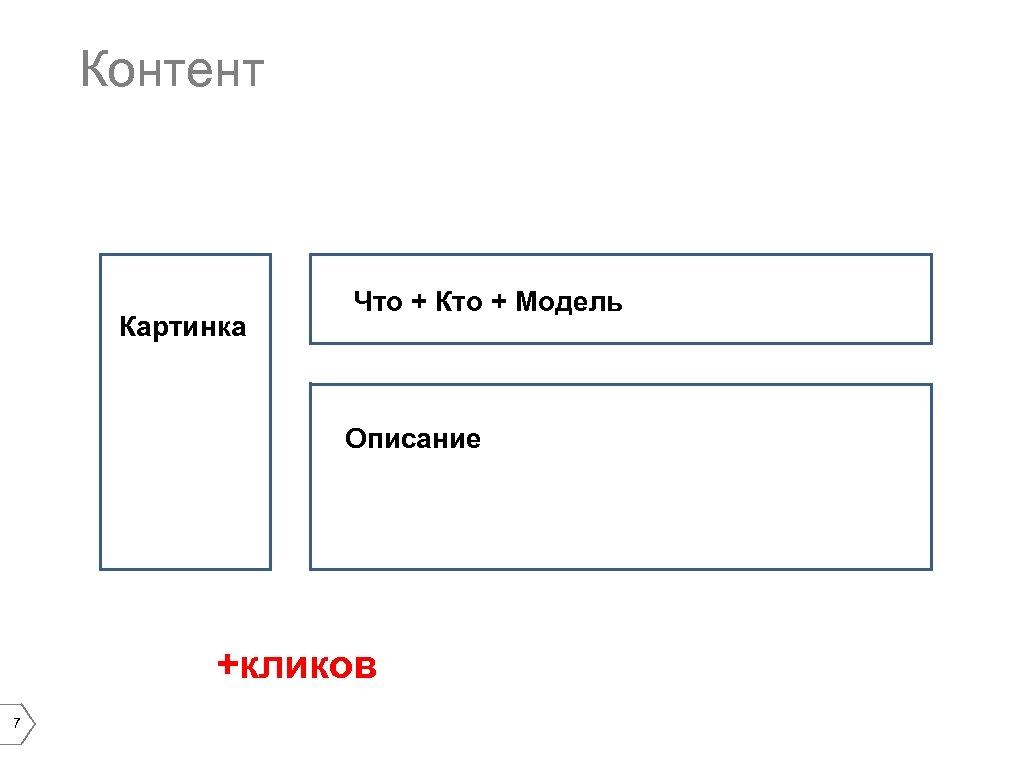 Контент Картинка Что + Кто + Модель Описание +кликов 7