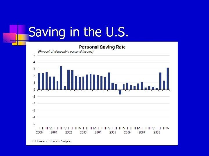 Saving in the U. S.