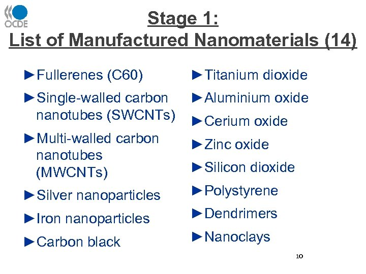 Stage 1: List of Manufactured Nanomaterials (14) ►Fullerenes (C 60) ►Titanium dioxide ►Single-walled carbon