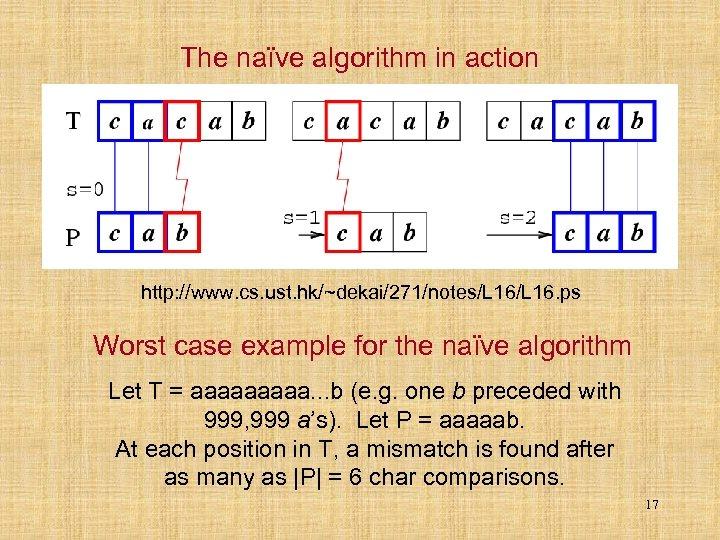 The naïve algorithm in action http: //www. cs. ust. hk/~dekai/271/notes/L 16. ps Worst case