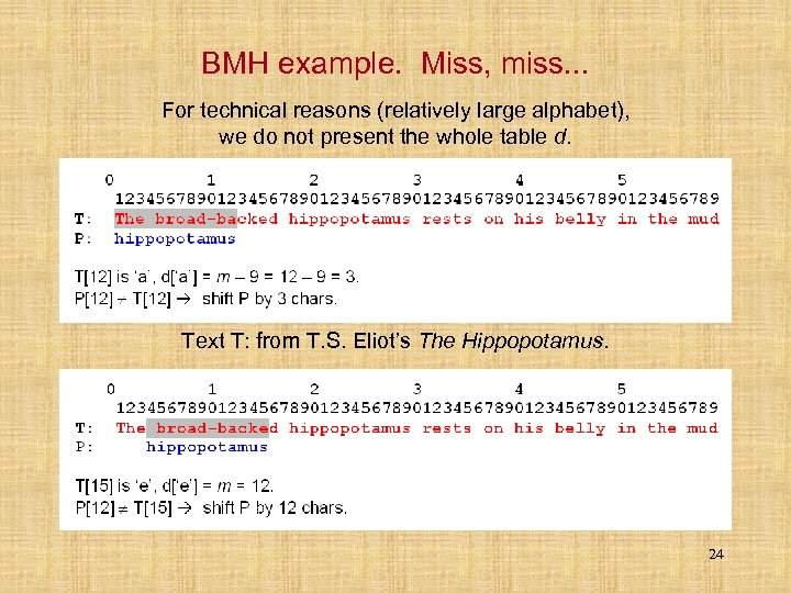 BMH example. Miss, miss. . . For technical reasons (relatively large alphabet), we do