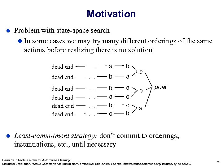 Motivation Problem with state-space search In some cases we may try many different orderings