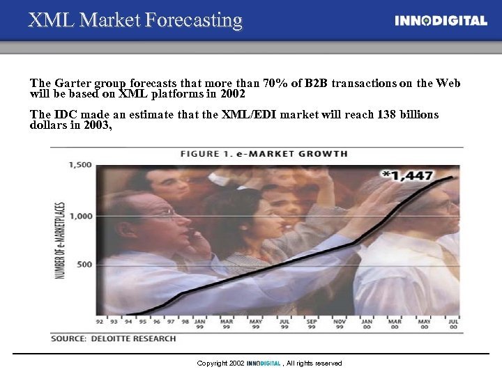 XML Market Forecasting The Garter group forecasts that more than 70% of B 2