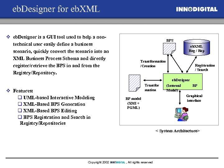 eb. Designer for eb. XML v eb. Designer is a GUI tool used to