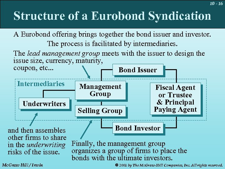 10 - 16 Structure of a Eurobond Syndication A Eurobond offering brings together the