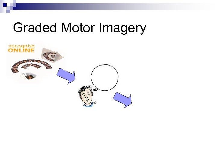 Graded Motor Imagery