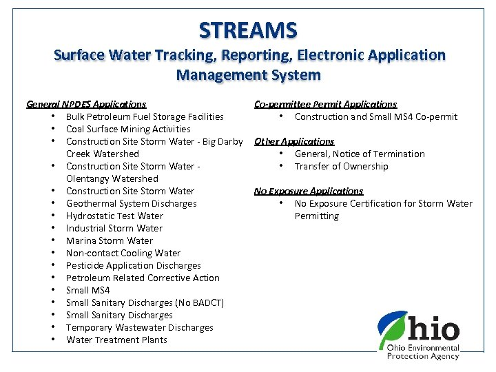STREAMS Surface Water Tracking, Reporting, Electronic Application Management System General NPDES Applications • Bulk