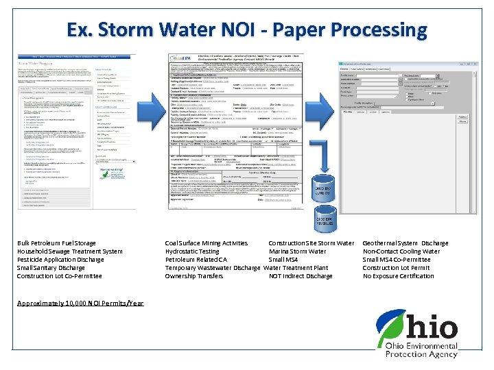Ex. Storm Water NOI - Paper Processing Bulk Petroleum Fuel Storage Household Sewage Treatment