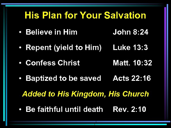 His Plan for Your Salvation • Believe in Him John 8: 24 • Repent