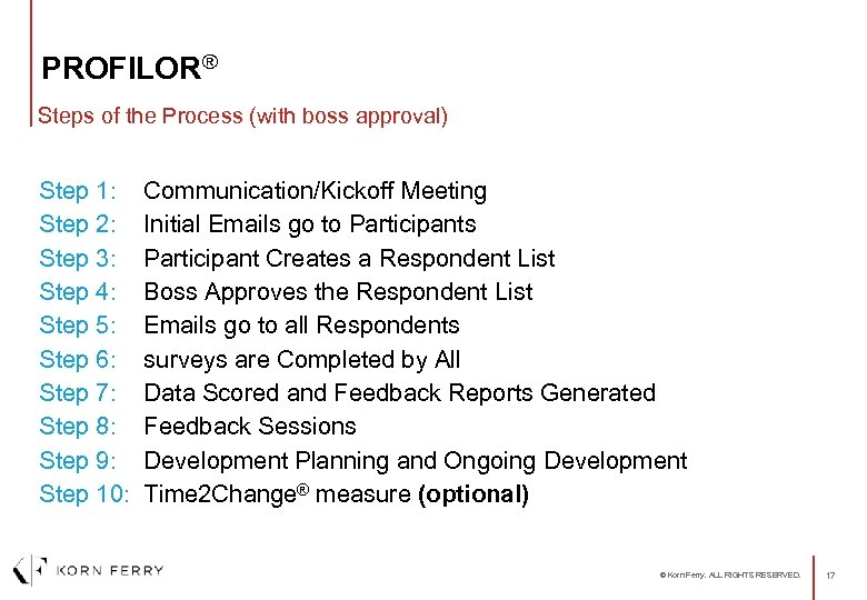 PROFILOR® Steps of the Process (with boss approval) Step 1: Step 2: Step 3: