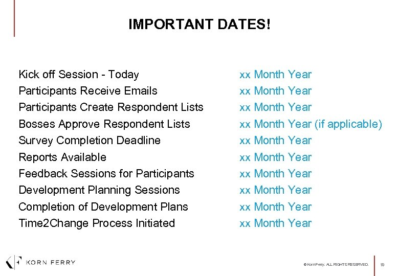 IMPORTANT DATES! Kick off Session - Today Participants Receive Emails Participants Create Respondent Lists