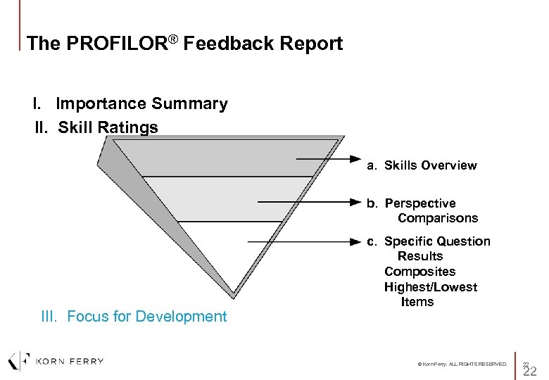 The PROFILOR® Feedback Report I. Importance Summary II. Skill Ratings a. Skills Overview b.