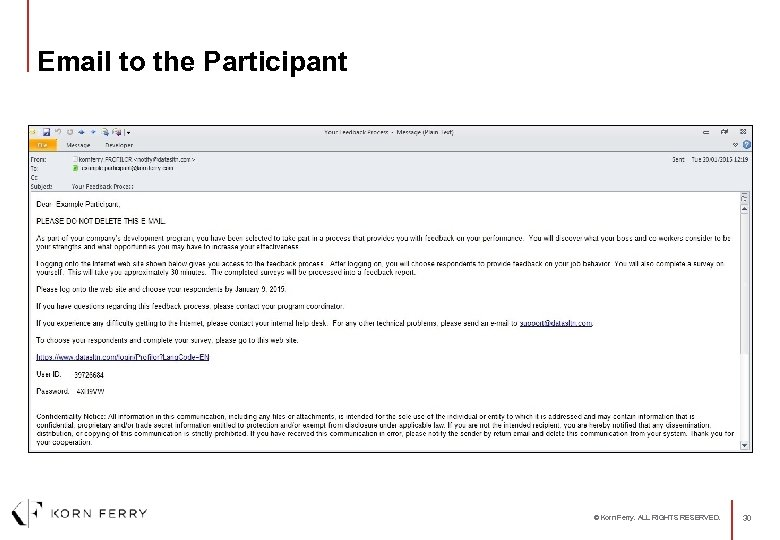 Email to the Participant © Korn Ferry. ALL RIGHTS RESERVED. 30