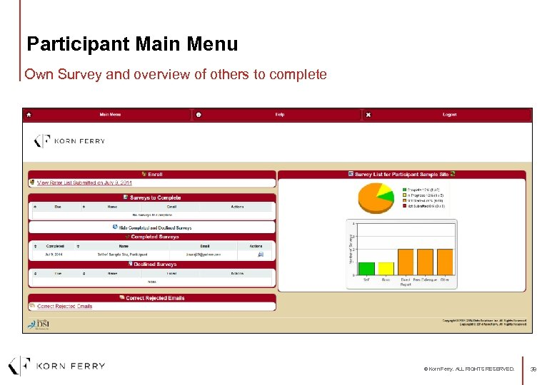 Participant Main Menu Own Survey and overview of others to complete © Korn Ferry.
