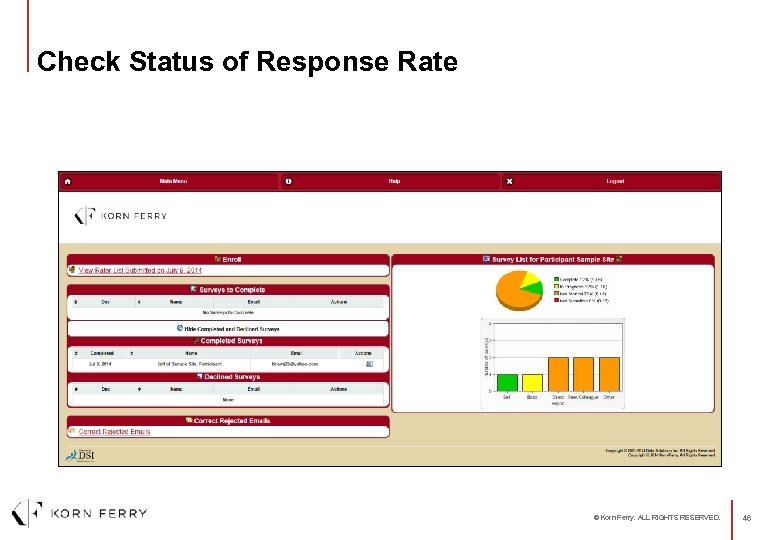 Check Status of Response Rate © Korn Ferry. ALL RIGHTS RESERVED. 46
