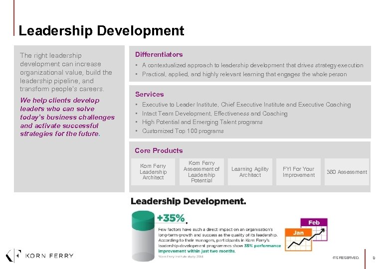 Leadership Development The right leadership development can increase organizational value, build the leadership pipeline,