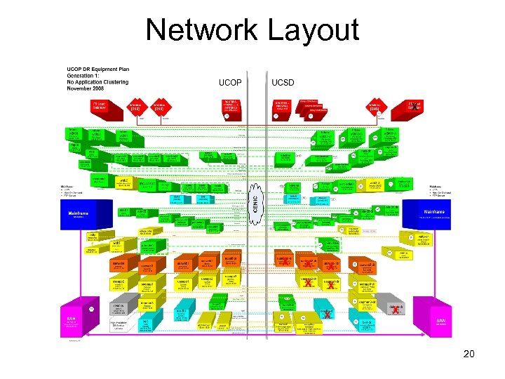 Network Layout 20