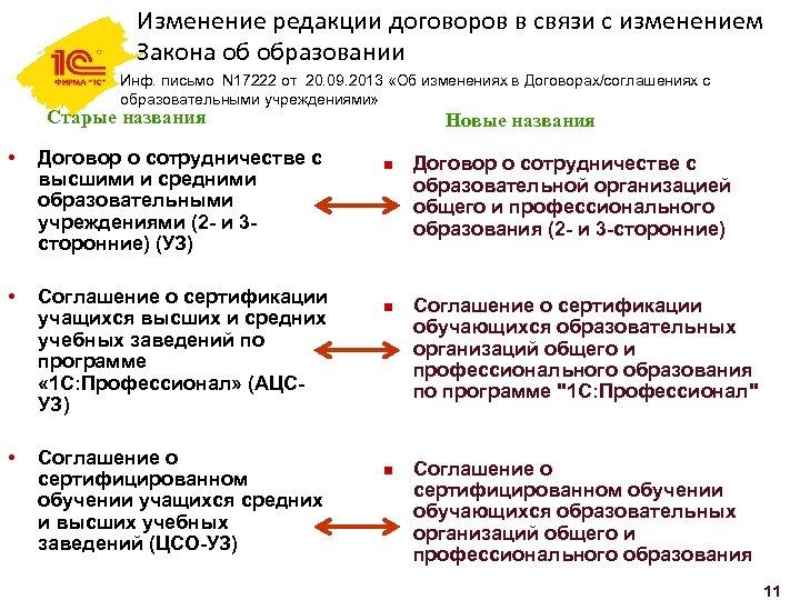 Изменение редакции договоров в связи с изменением Закона об образовании Инф. письмо N 17222
