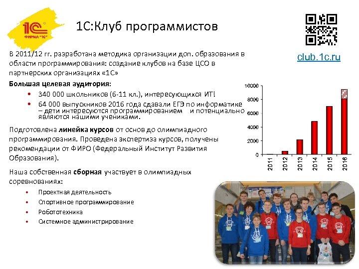 1 С: Клуб программистов В 2011/12 гг. разработана методика организации доп. образования в области