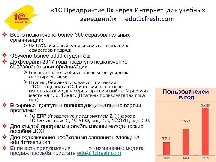 « 1 С: Предприятие 8» через Интернет для учебных заведений» edu. 1 cfresh.