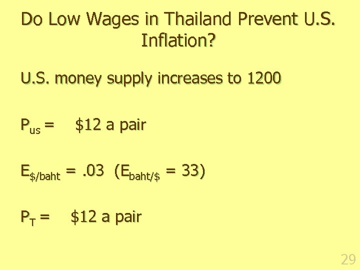Do Low Wages in Thailand Prevent U. S. Inflation? U. S. money supply increases