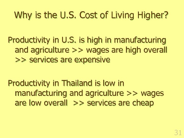 Why is the U. S. Cost of Living Higher? Productivity in U. S. is