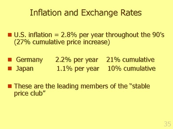 Inflation and Exchange Rates n U. S. inflation = 2. 8% per year throughout
