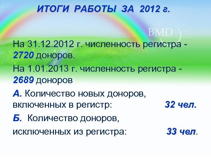 ИТОГИ РАБОТЫ ЗА 2012 г. На 31. 12. 2012 г. численность регистра - 2720