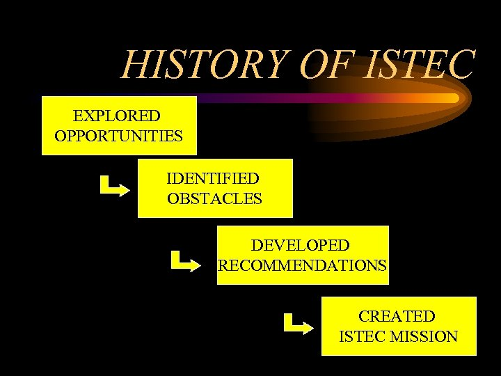 HISTORY OF ISTEC EXPLORED OPPORTUNITIES IDENTIFIED OBSTACLES DEVELOPED RECOMMENDATIONS CREATED ISTEC MISSION