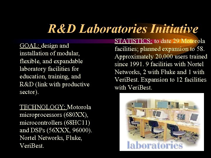 R&D Laboratories Initiative GOAL: design and installation of modular, flexible, and expandable laboratory facilities