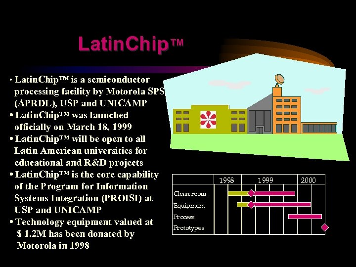 Latin. Chip™ • Latin. Chip™ is a semiconductor processing facility by Motorola SPS (APRDL),