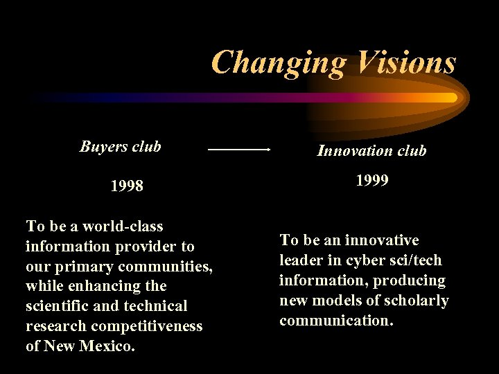 Changing Visions Buyers club 1998 To be a world-class information provider to our primary