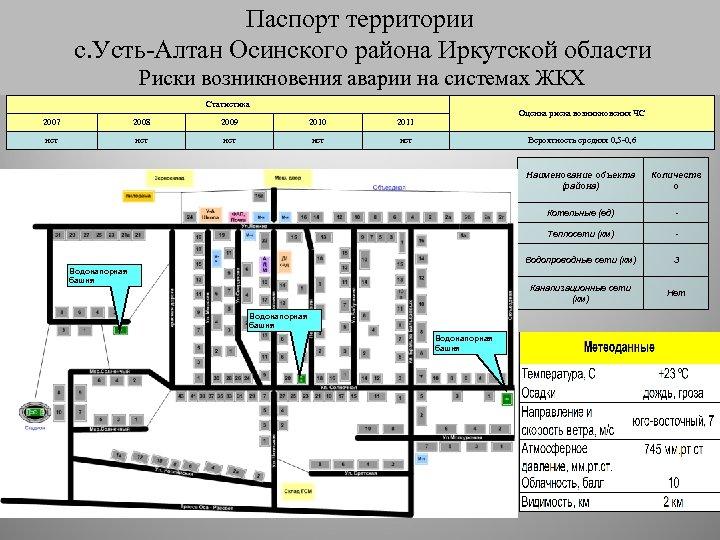 Паспорт территории с. Усть-Алтан Осинского района Иркутской области Риски возникновения аварии на системах ЖКХ