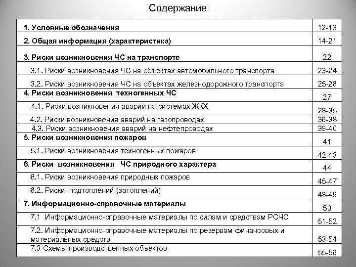 Содержание 1. Условные обозначения 12 -13 2. Общая информация (характеристика) 14 -21 3. Риски