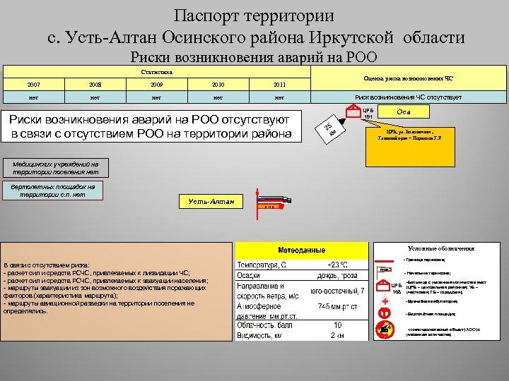 Паспорт территории с. Усть-Алтан Осинского района Иркутской области Риски возникновения аварий на ХОО Риски