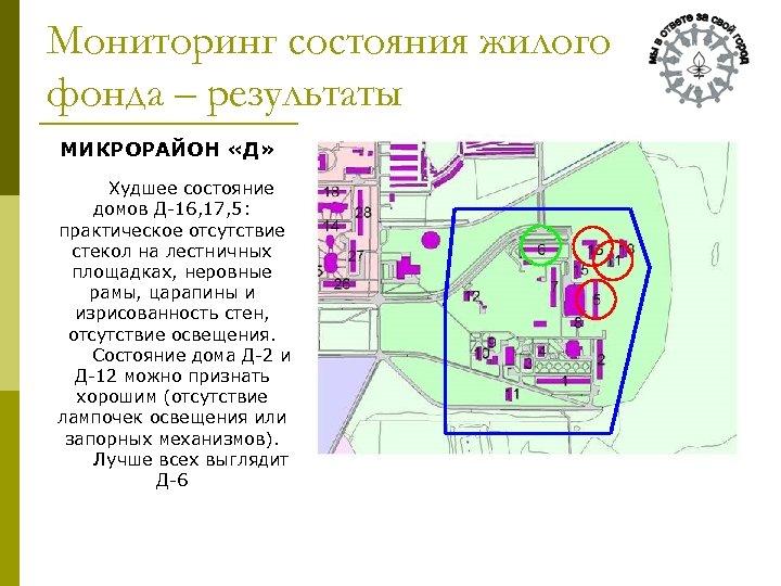 Мониторинг состояния жилого фонда – результаты МИКРОРАЙОН «Д» Худшее состояние домов Д-16, 17, 5: