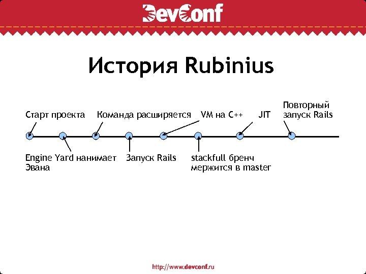 История Rubinius Старт проекта Команда расширяется Engine Yard нанимает Эвана Запуск Rails VM на