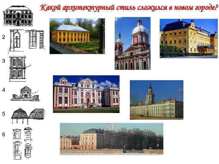 1 2 3 4 5 6 Какой архитектурный стиль сложился в новом городе?