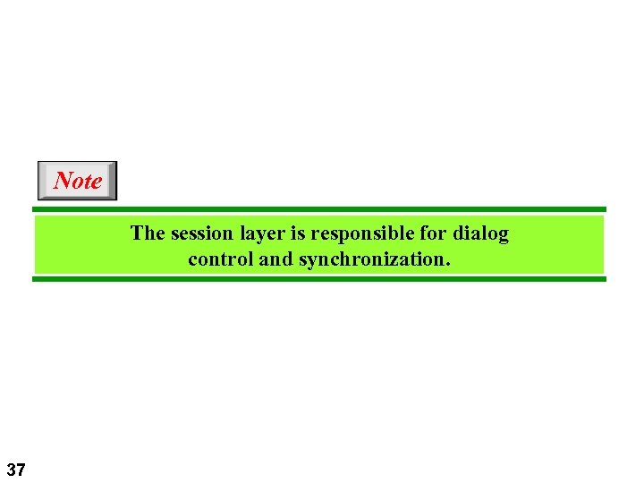 Note The session layer is responsible for dialog control and synchronization. 37