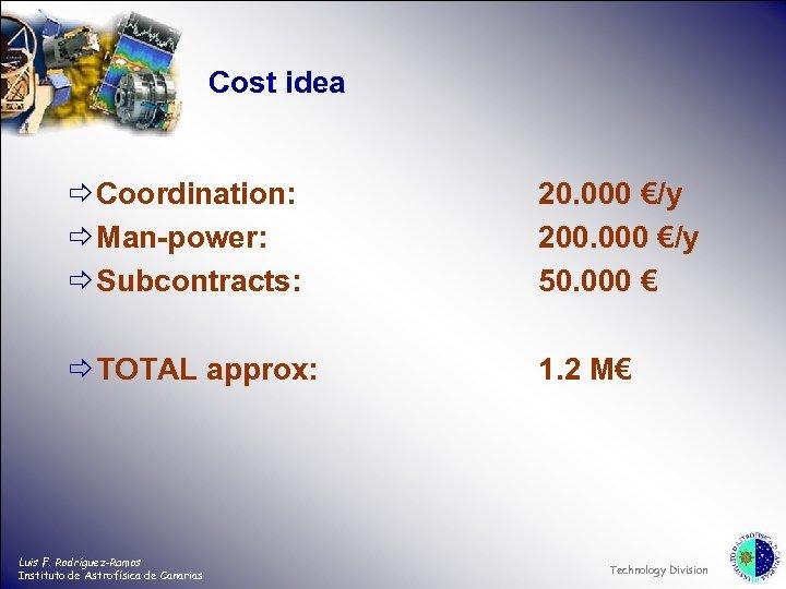 Cost idea ð Coordination: ð Man-power: ð Subcontracts: 20. 000 €/y 200. 000 €/y