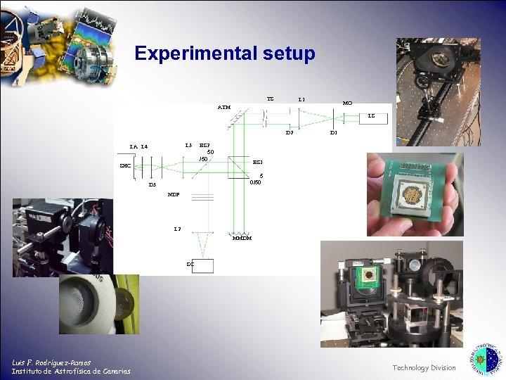 Experimental setup TS L 1 MO ATM LS D 2 L 3 LA L