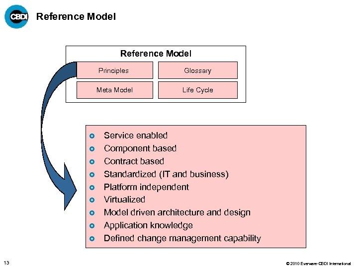 Reference Model Principles Meta Model £ £ £ £ £ 13 Glossary Life Cycle