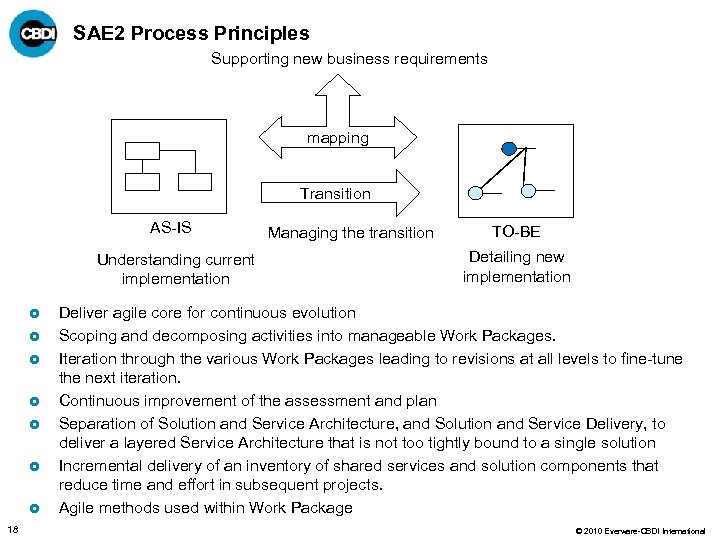 SAE 2 Process Principles Supporting new business requirements mapping Transition AS-IS Understanding current implementation
