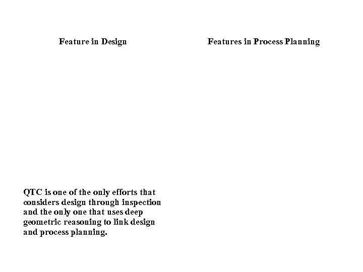 Feature in Design QTC is one of the only efforts that considers design through