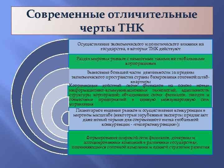 Современные отличительные черты ТНК Осуществление экономического и политического влияния на государства, в которых ТНК