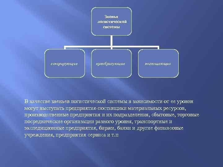 Звенья логистической системы генерирующие преобразующие поглощающие В качестве звеньев логистической системы в зависимости от